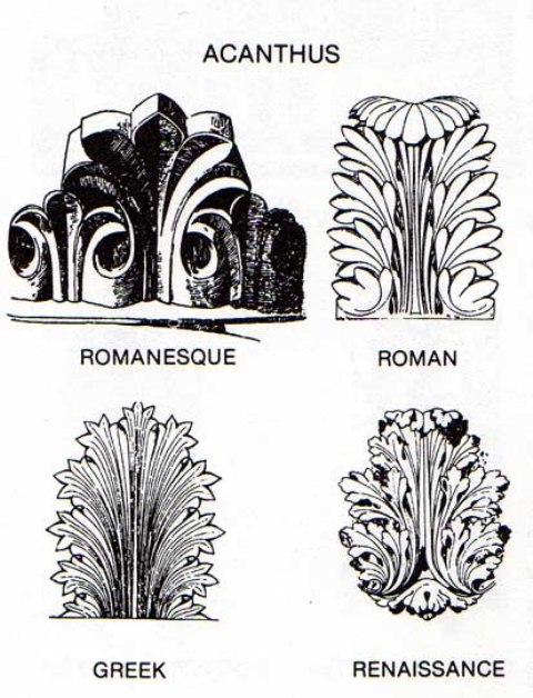 acanthus leaf styles